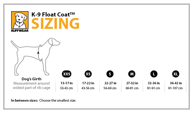 Ruffwear Dog Coats Reviews